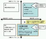 B層マーケティング.jpg