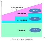 「マイナス金利とは何か」.jpg