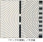 「ヤングの実験/干渉縞」無題.jpg
