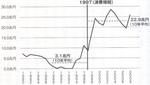 「赤字国債発行額」.jpg