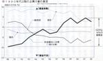 「1990年代以降の企業行動の激変」.jpg