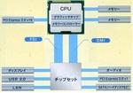 インテル最新CPUとチップセット.jpg