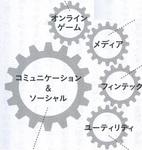 テンセントのビジネスモデル.jpg