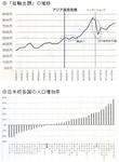 デフレの真因のグラフ.jpg