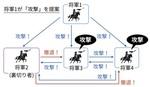 ビザンチン将軍問題4人のケース.jpg