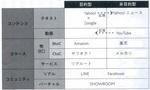 ポータルの分類.jpg