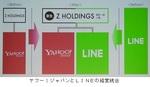 ヤフー!ジャパンとLINEの経営統合.jpg