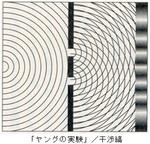ヤングの実験/干渉縞.jpg
