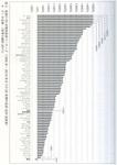 世界各国の20年間成長率ランキング.jpg