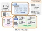 五輪アプリの全体図.jpg