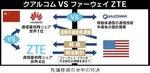 先端技術の米中の対決.jpg
