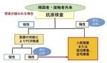 厚労省の示した検査のガイドライン.jpg