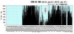 地震エコー推移と311.jpg