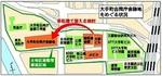 大手町合同庁舎跡地をめぐる状況.jpg