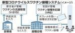 新型コロナ接種システム.jpg