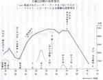 日航123便の高度変化.jpg