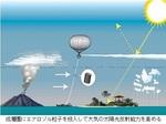 火山の噴火にヒントを得た方法.jpg