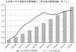 米国の対中貿易赤字累積額と人民元発行量増加額.jpg