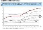 純債務残高の国際比較(対GDP比).jpg