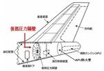 航空機尾翼部分名称.jpg