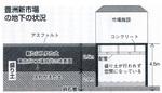 豊洲新市場の地下の状況.jpg
