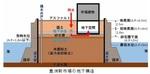 豊洲新市場の地下構造.jpg