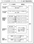 銀行5つの近未来シナリオ.jpg