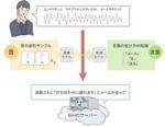 音響モデルと言語モデル.jpg