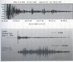 3つの地震波形の違いを検証.jpg