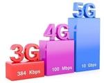 3G/4G/5Gjpg.jpg