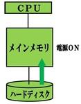 PCの基本構造.jpg