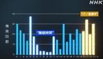 X氏の時間帯別の検索回数(1ヶ月分の集計).jpg